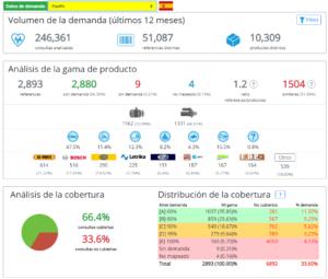 Analisis-de-demanda-screenshot2-300x255