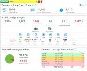 Analisis-de-demanda-screenshot2-ENG-300x244