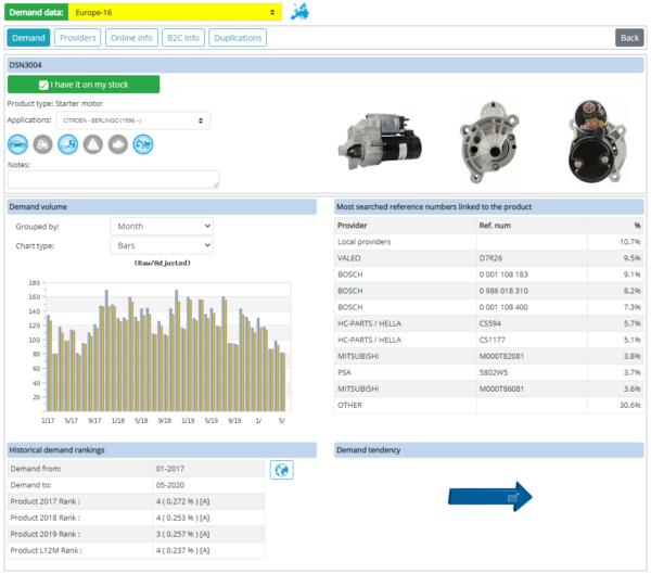 Analisis-de-demanda-screenshot3-ENG-600x529