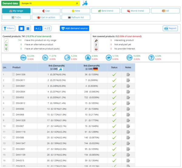 Planificación-de-la-gama-screenshot1-600x553 (1)