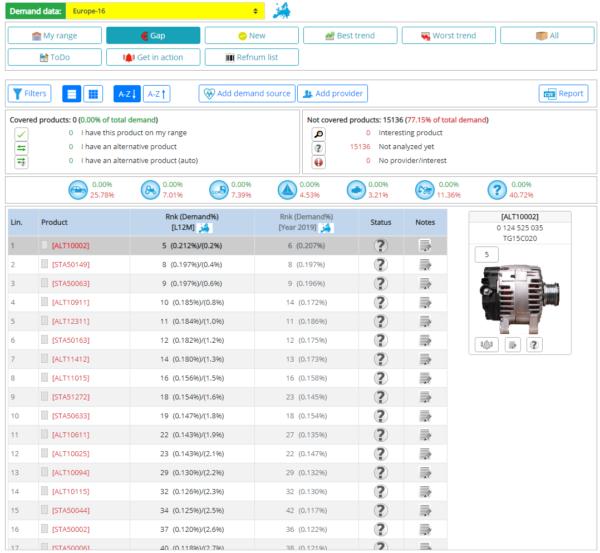 Planificación-de-la-gama-screenshot2-600x553
