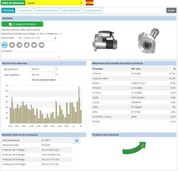 Planificación-de-la-gama-screenshot3-600x578