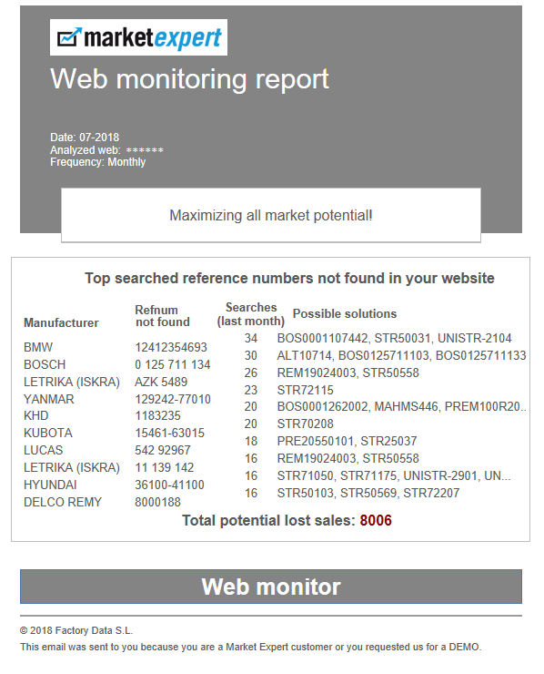 ME Web monitoring report