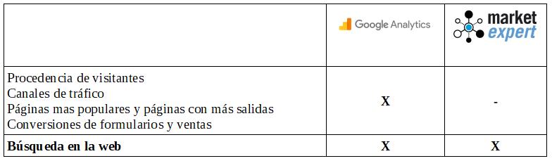Metrics-Table1 ESP