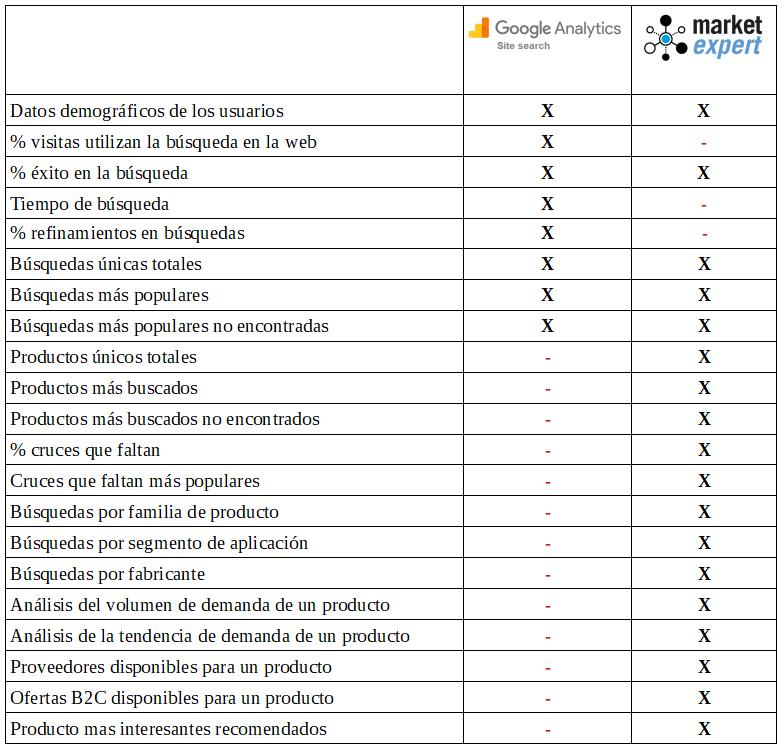 Metrics-Table2 ESP