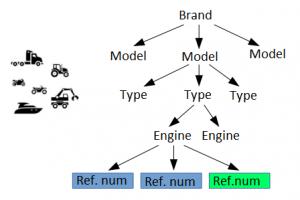 Applica_tree ENG