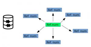 Codification_graf ENG