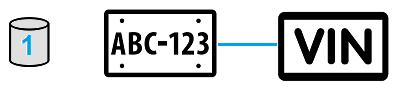 DB type-1