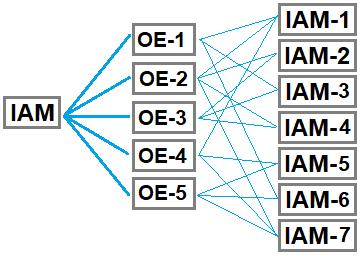 DB_mess_table